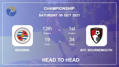 Reading vs AFC Bournemouth: Head to Head, Prediction | Odds 30-10-2021 – Championship